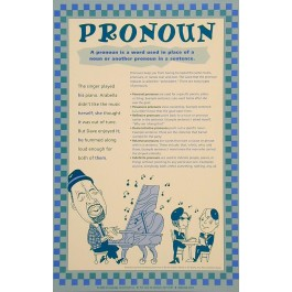 Parts of Speech - Pronoun