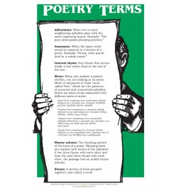 Poetry Forms - Poetry Terms