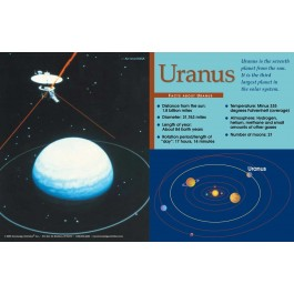 The Planets - Uranus