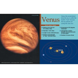 Venus - The Planets poster