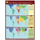 The World According To... Area, Population, Wealth